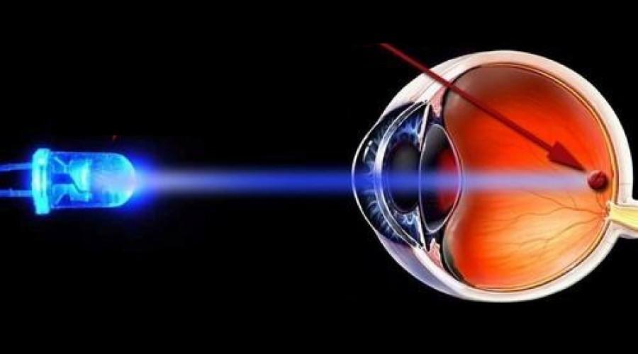 High Energy Harmful Blue Light Detection Filter